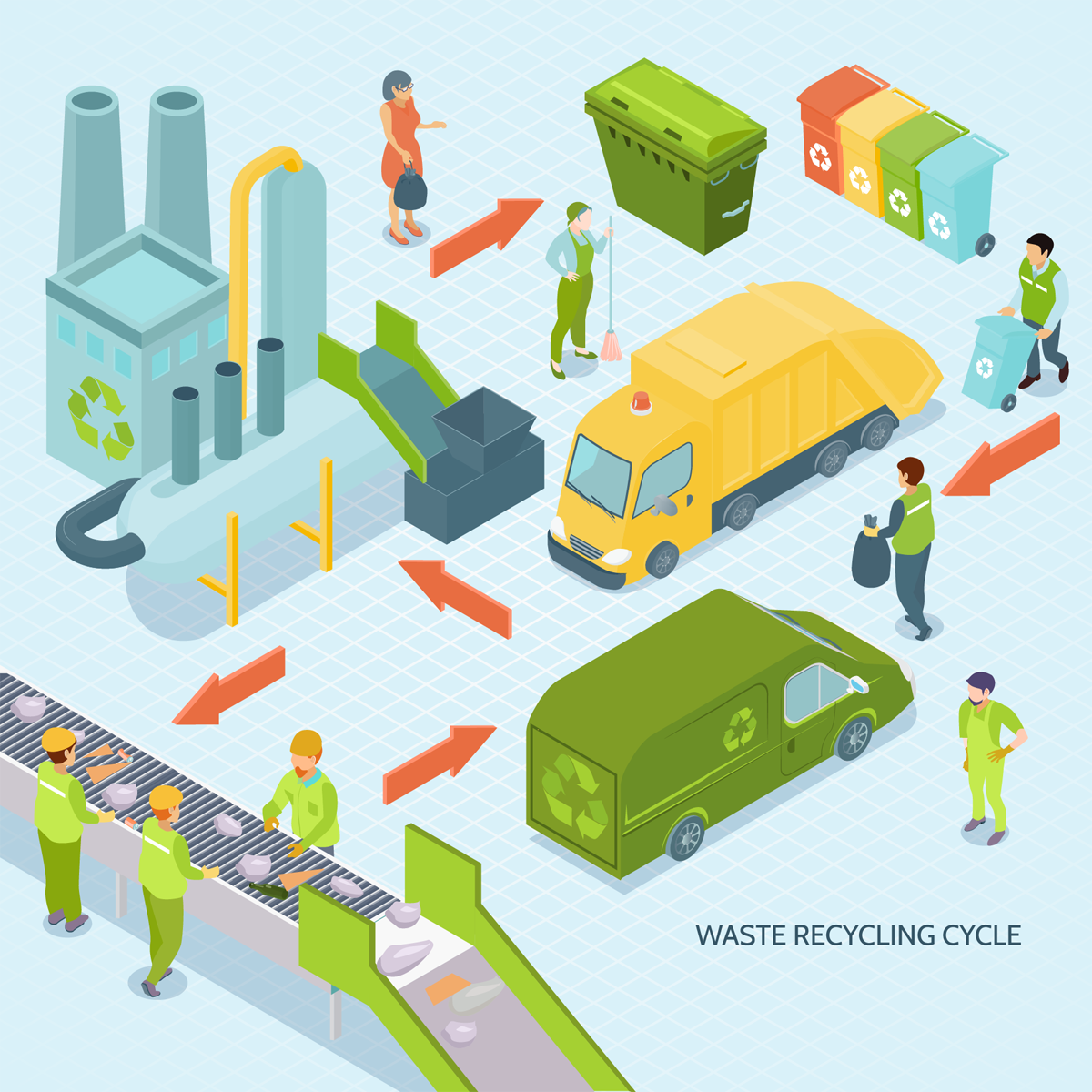 Recycling Factory (General Work)